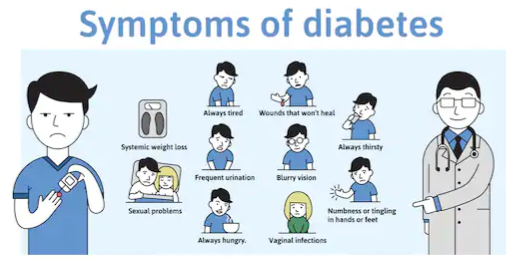 What Are The Diabetes Symptoms And Pump Supplies?